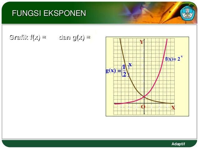 FUNGSI EKSPONEN                                   xGrafik f(x) =2   X                     dan g(x) =1                     ...