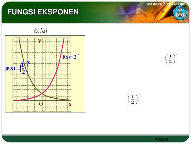 FUNGSI EKSPONEN             Sifat                     Kedua grafik melalui titik (0, 1)              Y                    ...