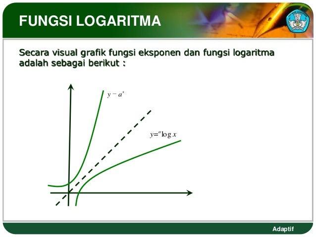FUNGSI LOGARITMASecara visual grafik fungsi eksponen dan fungsi logaritmaadalah sebagai berikut :        Y                ...
