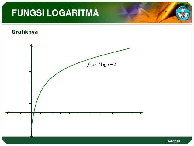 FUNGSI LOGARITMAGrafiknya          Y     6     5                            f ( x) 2 log x 2     4     3     2     1      ...