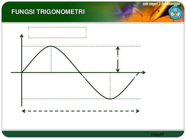FUNGSI TRIGONOMETRI     Grafik y = sin x 1                            amplitudo 0        900     1800      2700        360...