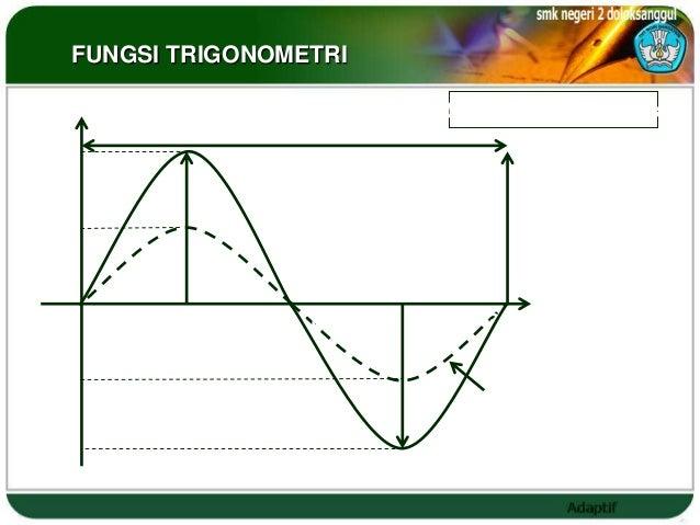 FUNGSI TRIGONOMETRI                 Periode 3600      Grafik y = 2 sin x2                           Amlpitudo 2 1 0       ...