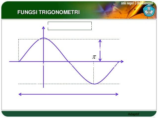 FUNGSI TRIGONOMETRI                 Grafik y = cos x        1                                amplitudo                    ...