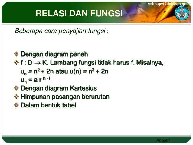 RELASI DAN FUNGSIBeberapa cara penyajian fungsi : Dengan diagram panahf:D      K. Lambang fungsi tidak harus f. Misalnya...
