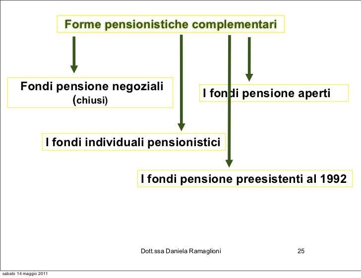 Forme pensionistiche complementari        Fondi pensione negoziali                                                        ...