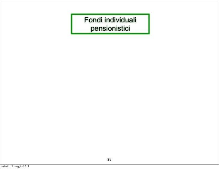 Fondi individuali                         pensionistici                               28sabato 14 maggio 2011