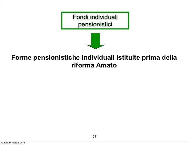 Fondi individuali                             pensionistici        Forme pensionistiche individuali istituite prima della ...