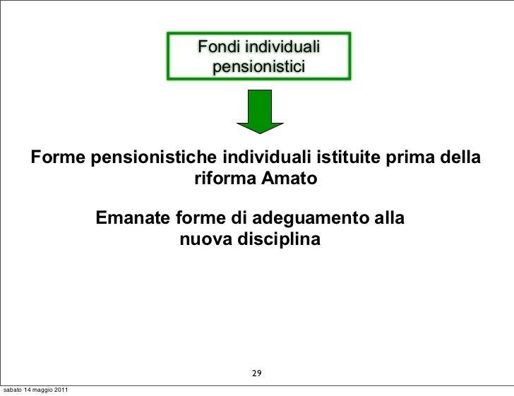 Fondi individuali                                   pensionistici        Forme pensionistiche individuali istituite prima ...