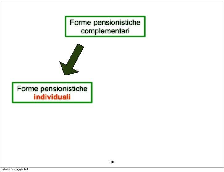 Forme pensionistiche                            complementari           Forme pensionistiche               individuali    ...