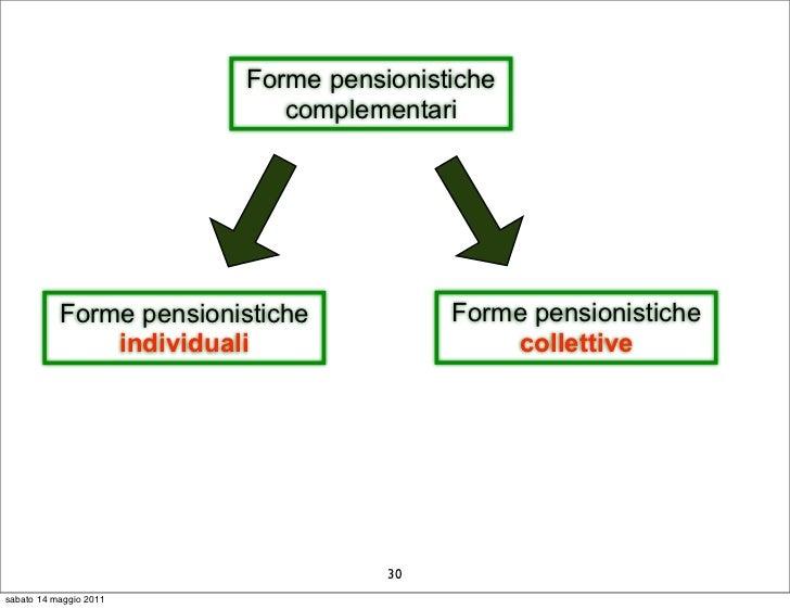 Forme pensionistiche                            complementari           Forme pensionistiche          Forme pensionistiche...