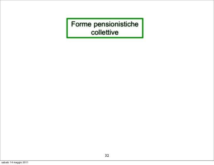 Forme pensionistiche                             collettive                                  32sabato 14 maggio 2011