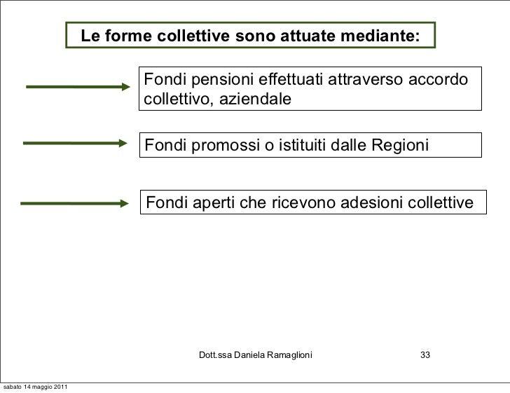Le forme collettive sono attuate mediante:                               Fondi pensioni effettuati attraverso accordo     ...