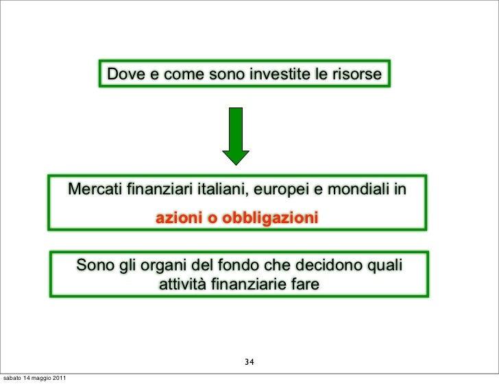 Dove e come sono investite le risorse                        Mercati finanziari italiani, europei e mondiali in           ...