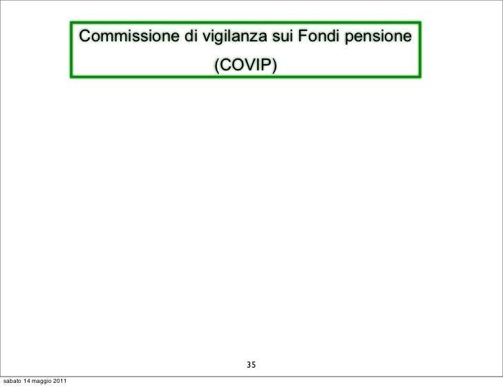 Commissione di vigilanza sui Fondi pensione                                         (COVIP)                               ...