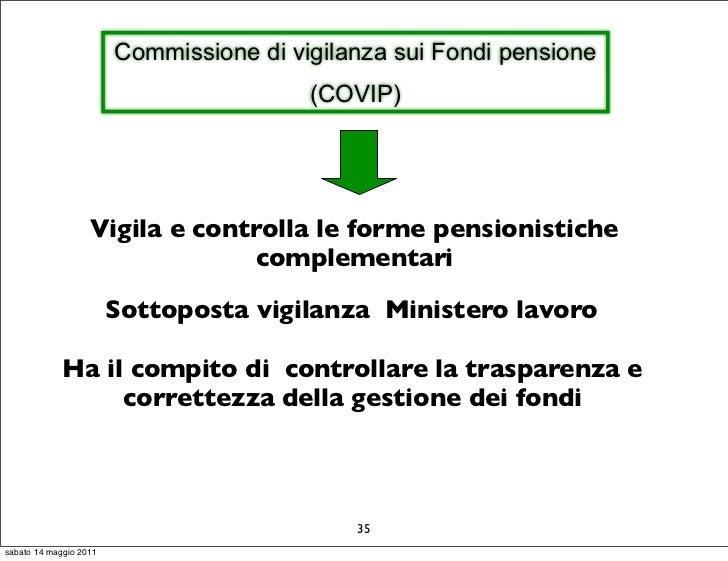 Commissione di vigilanza sui Fondi pensione                                         (COVIP)                   Vigila e con...