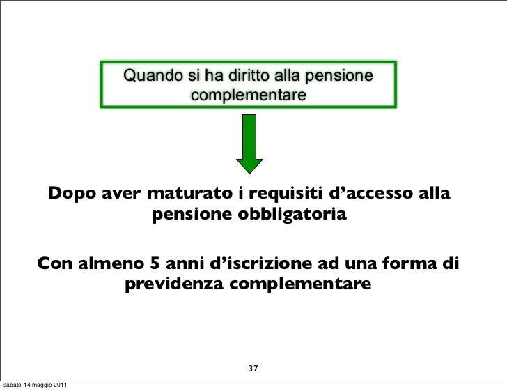 Quando si ha diritto alla pensione                               complementare              Dopo aver maturato i requisiti...