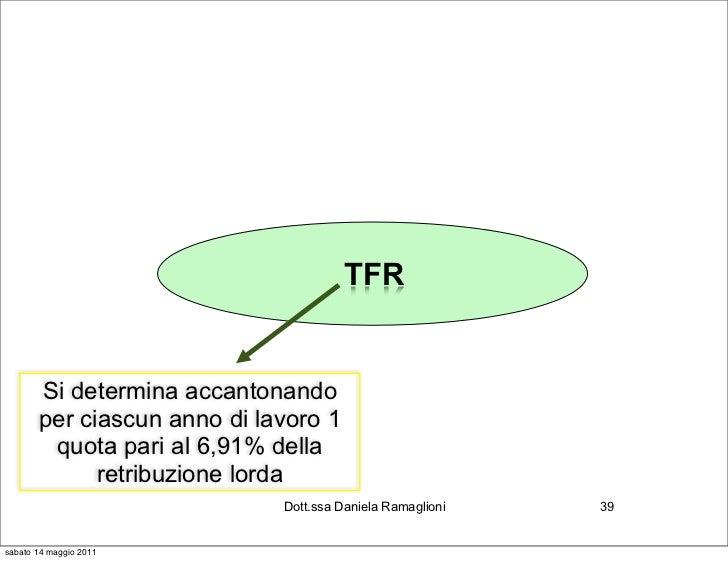 TFR       Si determina accantonando       per ciascun anno di lavoro 1        quota pari al 6,91% della             retrib...