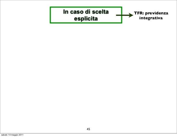 In caso di scelta   TFR: previdenza                            esplicita         integrativa                              ...