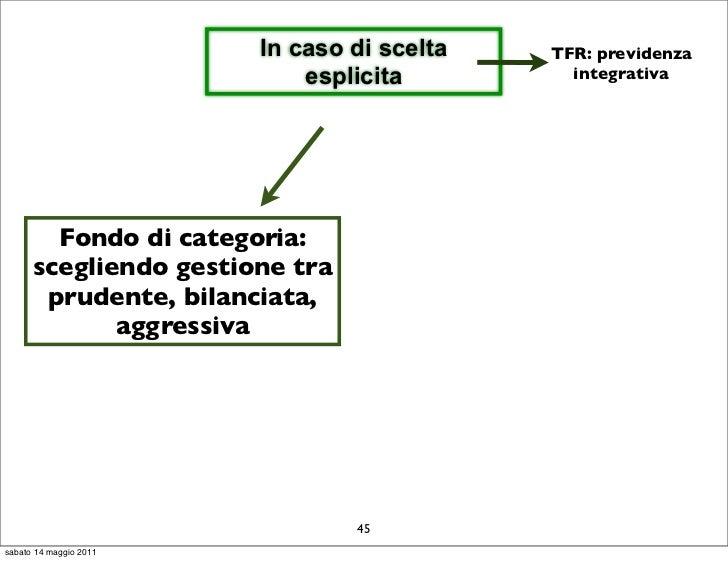 In caso di scelta   TFR: previdenza                            esplicita         integrativa        Fondo di categoria:   ...