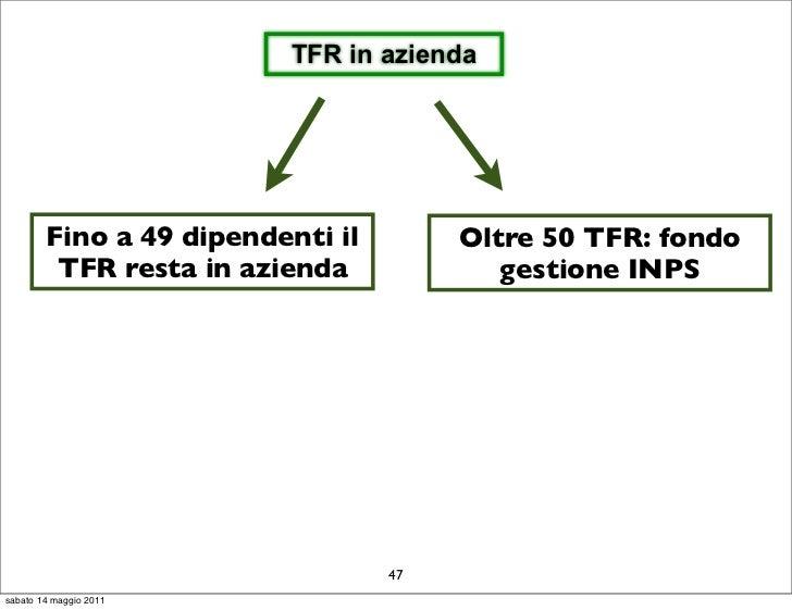 TFR in azienda        Fino a 49 dipendenti il        Oltre 50 TFR: fondo         TFR resta in azienda             gestione...