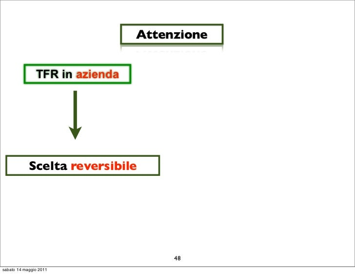 Attenzione               TFR in azienda            Scelta reversibile                                     48sabato 14 magg...