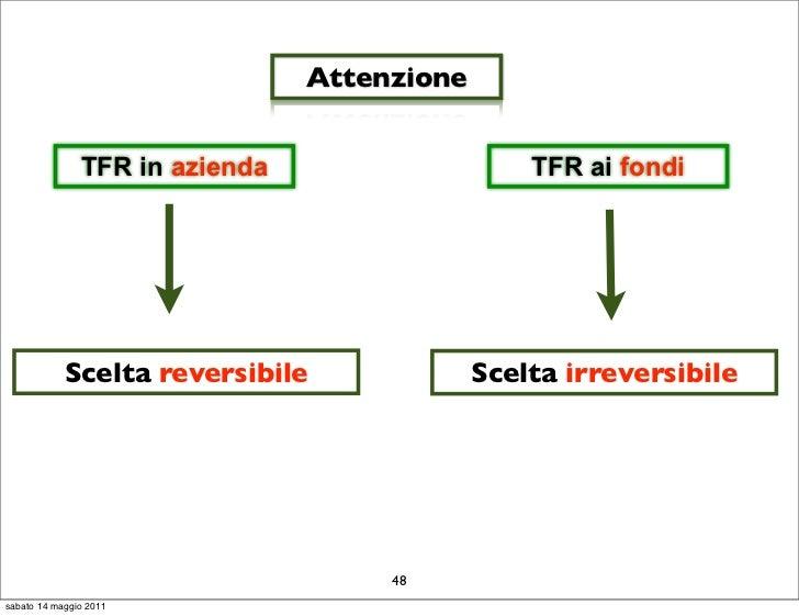 Attenzione               TFR in azienda                    TFR ai fondi            Scelta reversibile               Scelta...