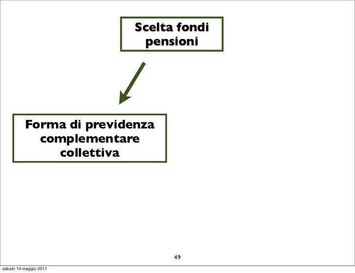 Scelta fondi                           pensioni          Forma di previdenza            complementare              collett...