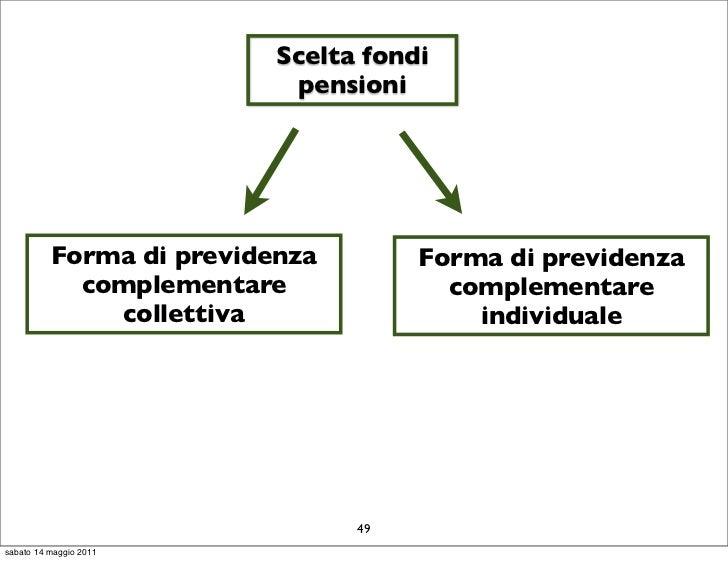 Scelta fondi                           pensioni          Forma di previdenza        Forma di previdenza            complem...