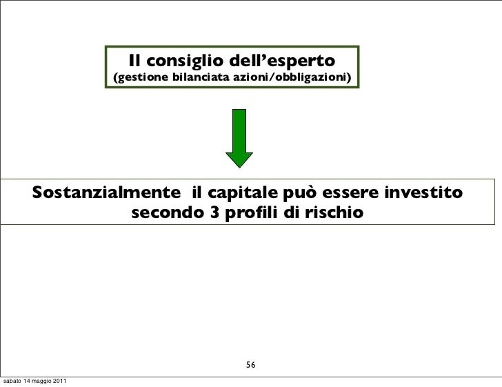 Il consiglio dell'esperto                        (gestione bilanciata azioni/obbligazioni)         Sostanzialmente il capi...