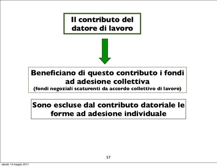 Il contributo del                                       datore di lavoro                        Beneficiano di questo contr...