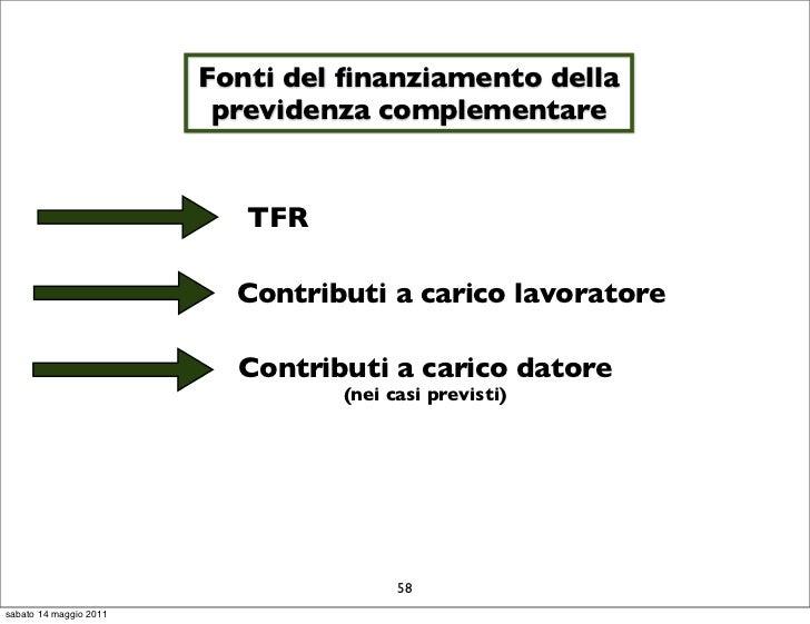 Fonti del finanziamento della                         previdenza complementare                           TFR               ...