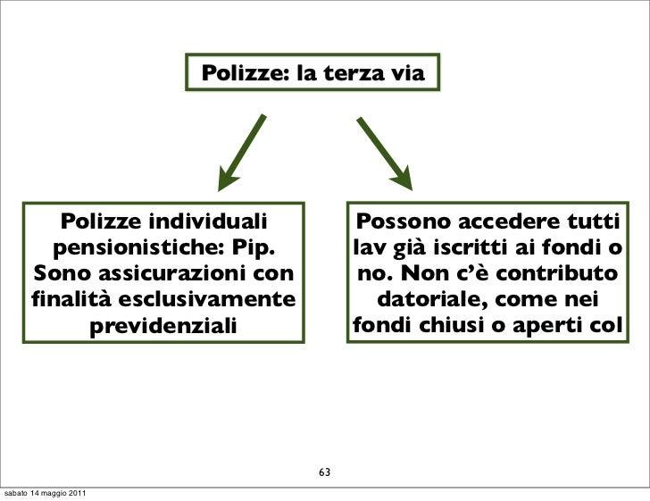 Polizze: la terza via        Polizze individuali             Possono accedere tutti       pensionistiche: Pip.            ...