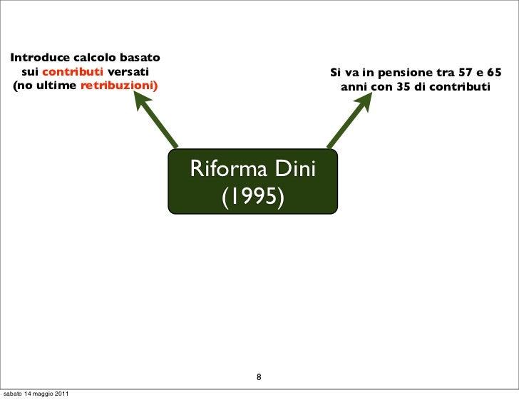 Introduce calcolo basato    sui contributi versati                   Si va in pensione tra 57 e 65   (no ultime retribuzio...
