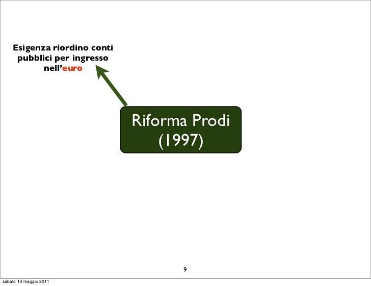 Esigenza riordino conti     pubblici per ingresso           nell'euro                              Riforma Prodi          ...