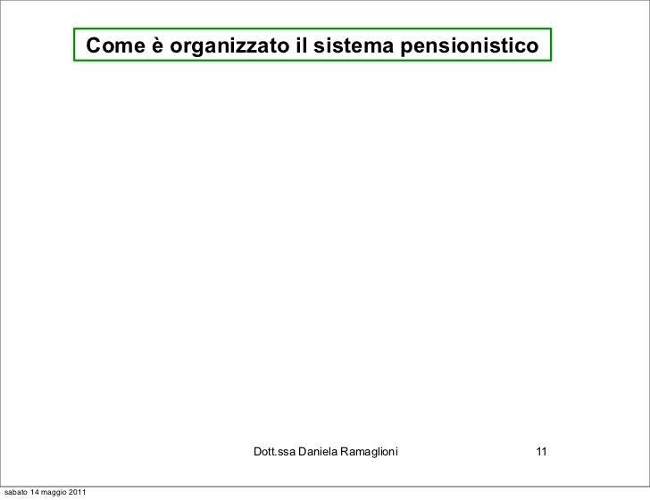 Come è organizzato il sistema pensionistico                                   Dott.ssa Daniela Ramaglioni   11sabato 14 ma...
