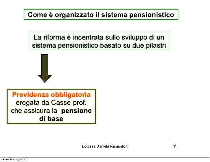 Come è organizzato il sistema pensionistico                         La riforma è incentrata sullo sviluppo di un          ...