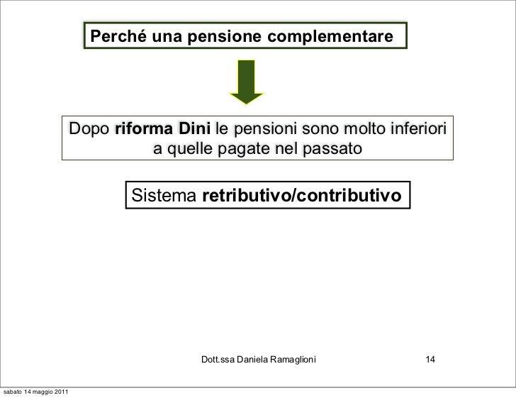Perché una pensione complementare                        Dopo riforma Dini le pensioni sono molto inferiori               ...