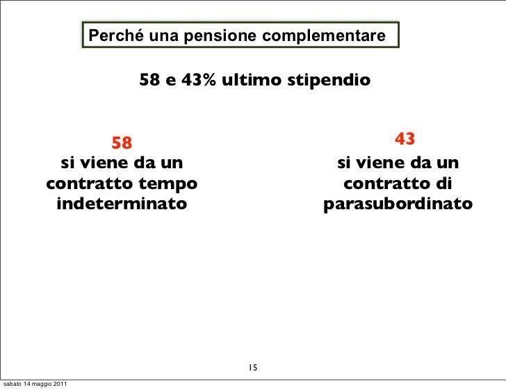 Perché una pensione complementare                             58 e 43% ultimo stipendio                      58           ...