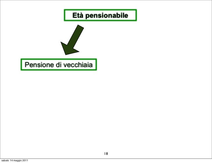 Età pensionabile                  Pensione di vecchiaia                                          18sabato 14 maggio 2011