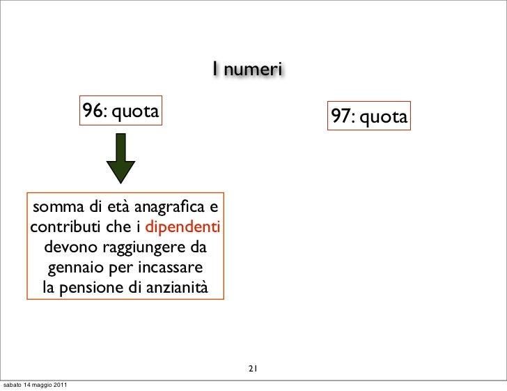 I numeri                        96: quota              97: quota        somma di età anagrafica e        contributi che i d...