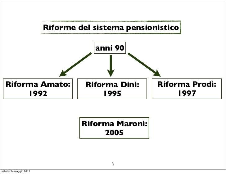 Riforme del sistema pensionistico                                    anni 90  Riforma Amato:                  Riforma Dini...