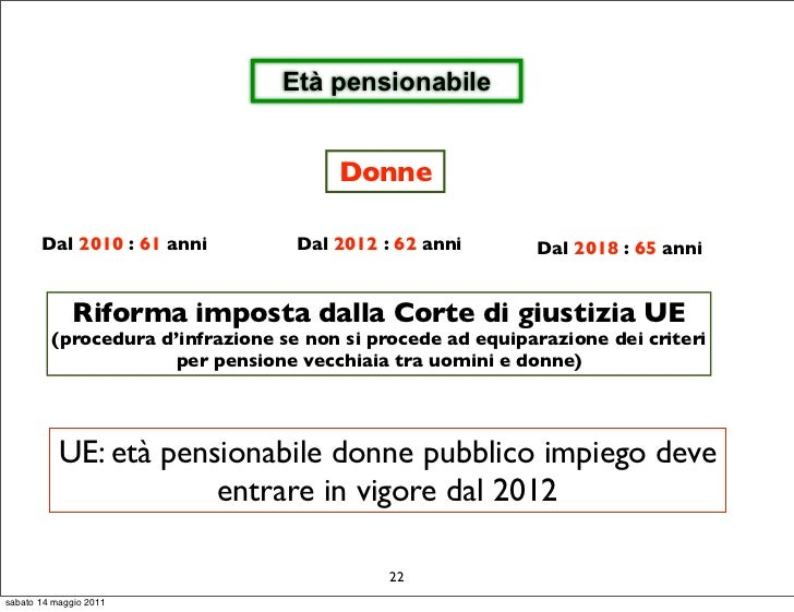 Età pensionabile                                       Donne       Dal 2010 : 61 anni          Dal 2012 : 62 anni       Da...