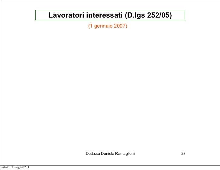 Lavoratori interessati (D.lgs 252/05)                                    (1 gennaio 2007)                                 ...