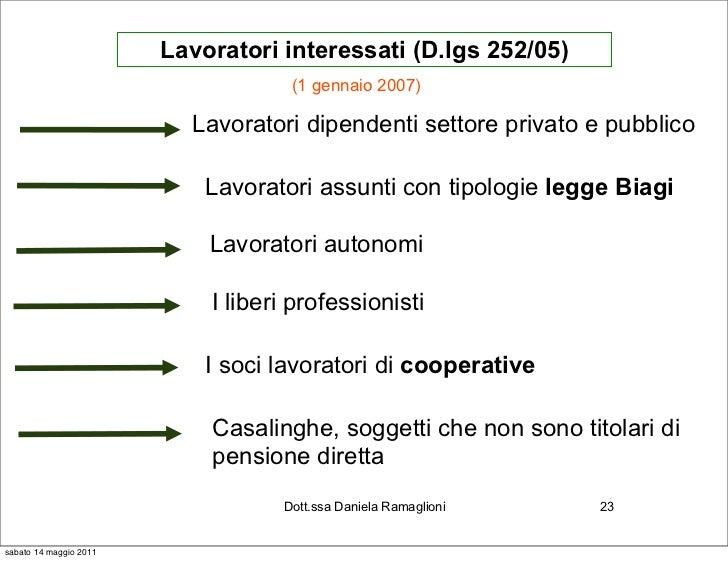 Lavoratori interessati (D.lgs 252/05)                                    (1 gennaio 2007)                          Lavorat...