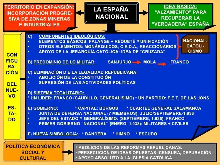 """TERRITORIO EN EXPANSIÓN: INCORPORACIÓN PROGRE- SIVA DE ZONAS MINERAS E INDUSTRIALES IDEA BÁSICA: """" ALZAMIENTO"""" PARA RECUPE..."""