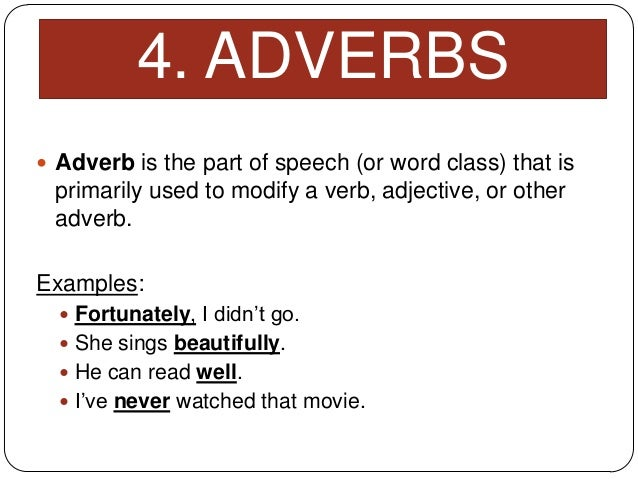 Give Examples Of Adverbs Images Example Cover Letter For Resume