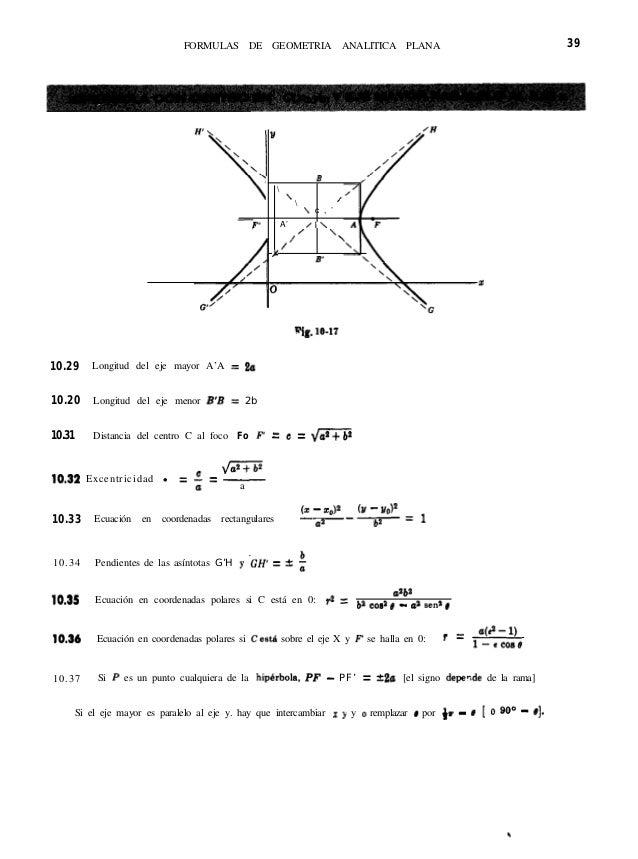 8. manual de formulas y_ tablas matematicas_de_ murray_ r