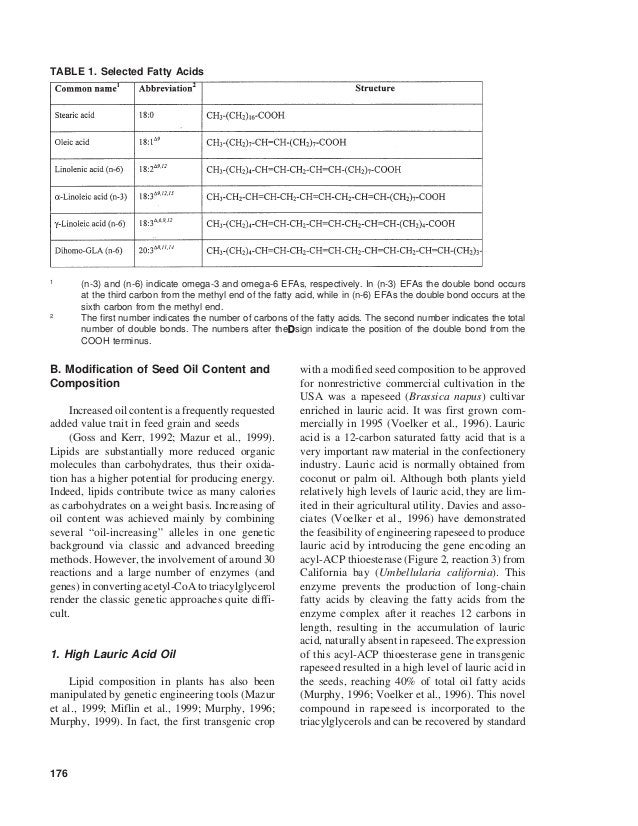 TABLE 1. Selected Fatty Acids1      (n-3) and (n-6) indicate omega-3 and omega-6 EFAs, respectively. In (n-3) EFAs the dou...