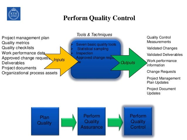 total quality project management About total quality management tqm is a completely structured, comprehensive, and organization-wide approach taken towards organizational structuring and management that continuously seeks to improve the quality rendered by the products, services belted out by the organization and the productivity of the resources handling the product.