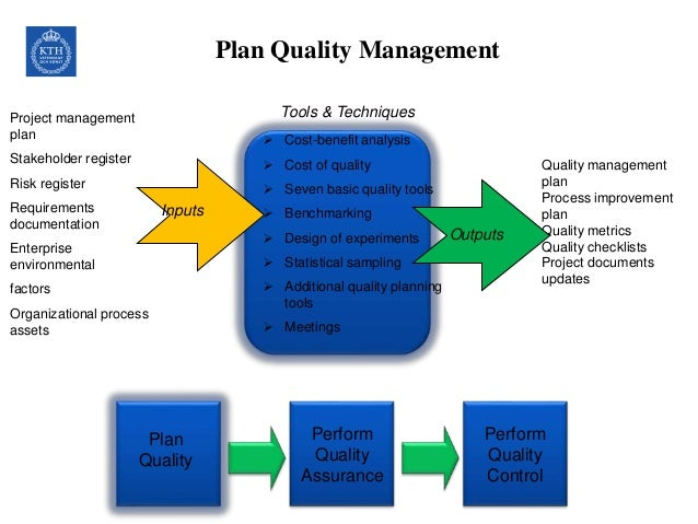 quality management plan quality risk plan 33 management